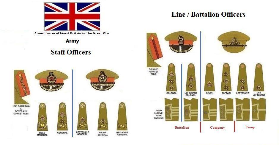 british army great war ranks.jpg