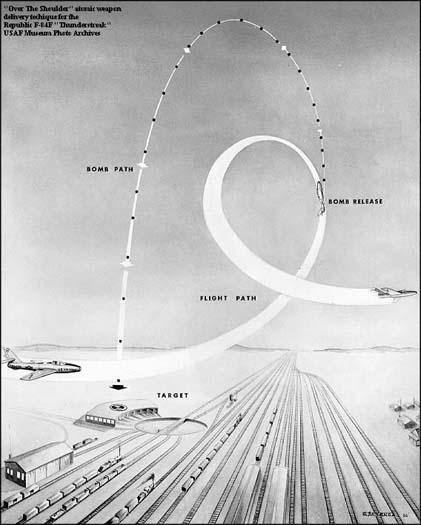 Over the shoulder bombing b47.jpg