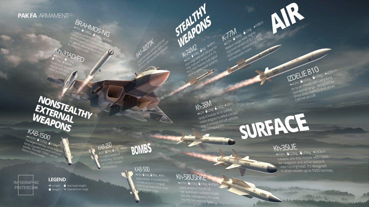 pak-fa-armament-1920x1080-infographicposter.com.jpg