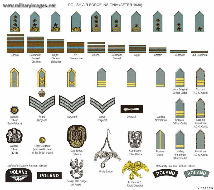Polish Airforce Ranks after 1939 | MilitaryImages Net